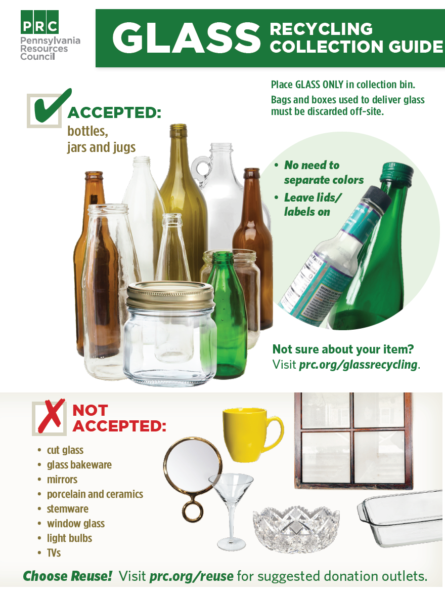 Glass Recycling Guidance
